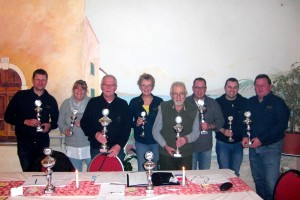 Clubmeister 2014